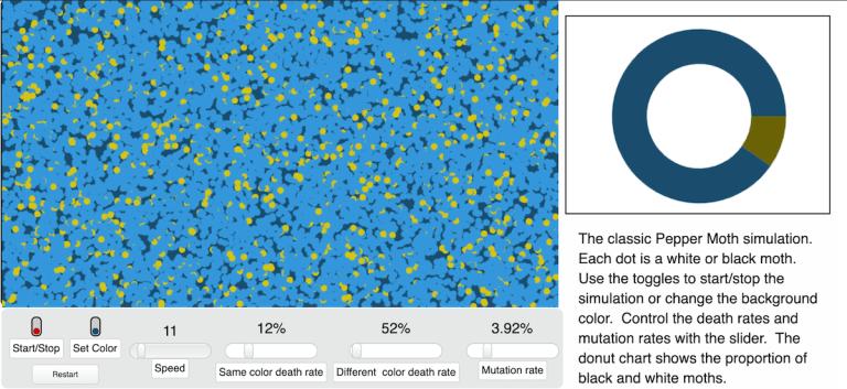 オオシモフリエダシャクに関するシミュレーション